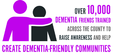 10000 dementia friends trained across the county to raise awareness and help