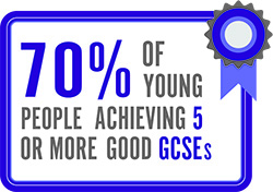 70 percent of young people achieving 5 or more good GSCEs