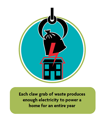 Each claw grab of waste produces