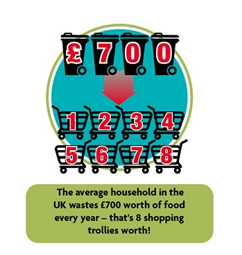 The average household in the