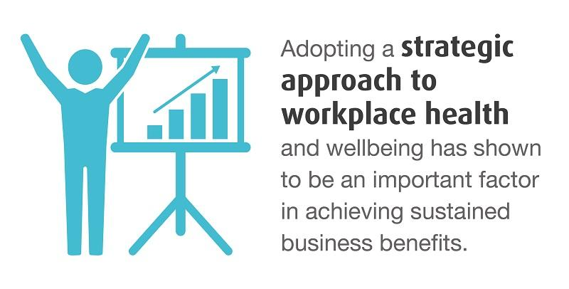 Adopting a strategic approach to workplace health and wellbeing ahs shown to be important factor in achieving sustained business benefits.
